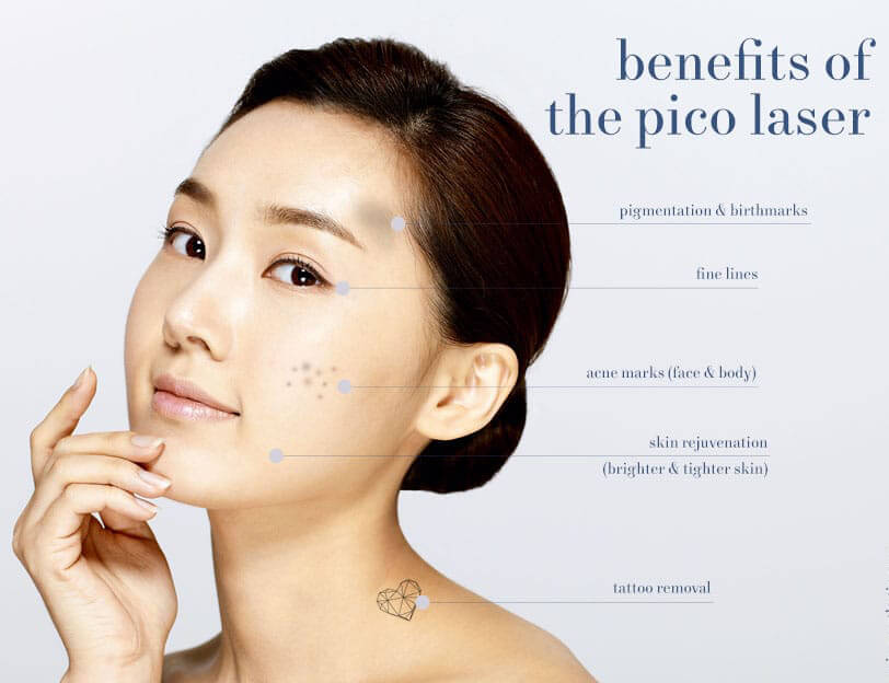 What Are The Picosure Laser Treatment Advantages